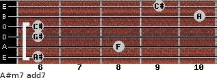 A#m7 add(7) for guitar on frets 6, 8, 6, 6, 10, 9