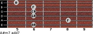 A#m7 add(7) for guitar on frets 6, 8, 6, 6, 6, 5
