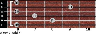 A#m7 add(7) for guitar on frets 6, 8, 7, 6, 9, 6