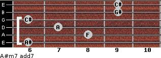 A#m7 add(7) for guitar on frets 6, 8, 7, 6, 9, 9