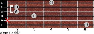 A#m7 add(7) for guitar on frets 6, x, 3, 2, 2, 4