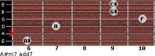 A#m7 add(7) for guitar on frets 6, x, 7, 10, 9, 9
