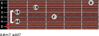 A#m7 add(7) for guitar on frets x, 1, 3, 1, 2, 5