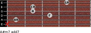 A#m7 add(7) for guitar on frets x, 1, 3, 2, 2, 4
