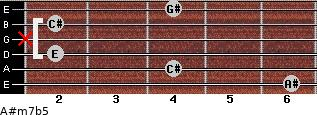 A#m7b5 for guitar on frets 6, 4, 2, x, 2, 4