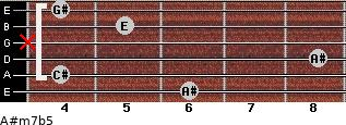A#m7b5 for guitar on frets 6, 4, 8, x, 5, 4