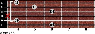 A#m7b5 for guitar on frets 6, 4, x, 6, 5, 4