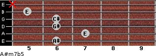 A#m7b5 for guitar on frets 6, 7, 6, 6, 5, x