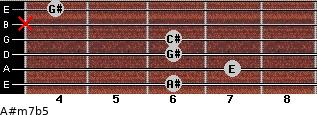 A#m7b5 for guitar on frets 6, 7, 6, 6, x, 4