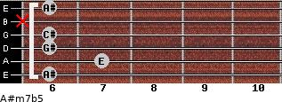 A#m7b5 for guitar on frets 6, 7, 6, 6, x, 6