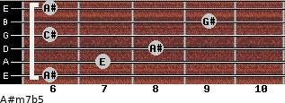A#m7b5 for guitar on frets 6, 7, 8, 6, 9, 6