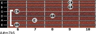 A#m7b5 for guitar on frets 6, 7, 8, 6, 9, 9