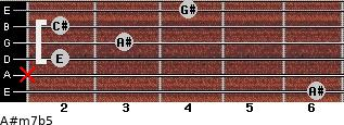 A#m7b5 for guitar on frets 6, x, 2, 3, 2, 4