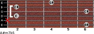 A#m7b5 for guitar on frets 6, x, 2, 6, 2, 4