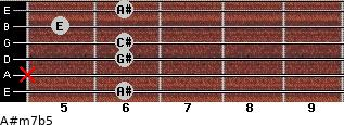 A#m7b5 for guitar on frets 6, x, 6, 6, 5, 6