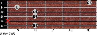A#m7b5 for guitar on frets 6, x, 6, 6, 5, 9