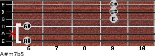 A#m7b5 for guitar on frets 6, x, 6, 9, 9, 9