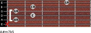 A#m7b5 for guitar on frets x, 1, 2, 1, 2, 4