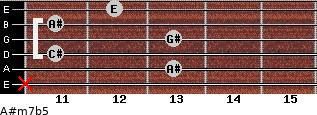 A#m7b5 for guitar on frets x, 13, 11, 13, 11, 12