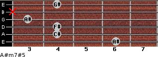 A#m7#5 for guitar on frets 6, 4, 4, 3, x, 4