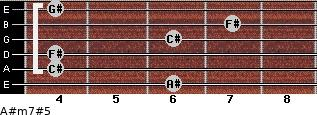 A#m7#5 for guitar on frets 6, 4, 4, 6, 7, 4