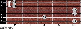 A#m7#5 for guitar on frets 6, 4, 6, 6, 2, 2