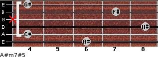 A#m7#5 for guitar on frets 6, 4, 8, x, 7, 4