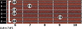 A#m7#5 for guitar on frets 6, 9, 6, 6, 7, 6