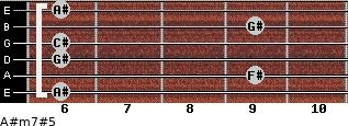 A#m7#5 for guitar on frets 6, 9, 6, 6, 9, 6