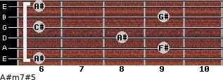 A#m7#5 for guitar on frets 6, 9, 8, 6, 9, 6
