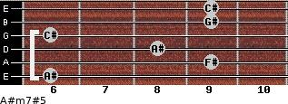 A#m7#5 for guitar on frets 6, 9, 8, 6, 9, 9