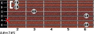 A#m7#5 for guitar on frets 6, x, 6, 3, 2, 2