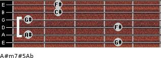 A#m7#5/Ab for guitar on frets 4, 1, 4, 1, 2, 2