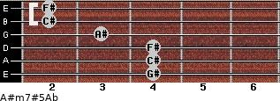 A#m7#5/Ab for guitar on frets 4, 4, 4, 3, 2, 2