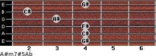 A#m7#5/Ab for guitar on frets 4, 4, 4, 3, 2, 4