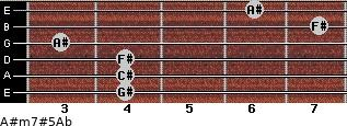 A#m7#5/Ab for guitar on frets 4, 4, 4, 3, 7, 6