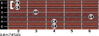 A#m7#5/Ab for guitar on frets 4, 4, 6, 3, 2, 2