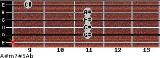 A#m7#5/Ab for guitar on frets x, 11, 11, 11, 11, 9