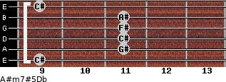 A#m7#5/Db for guitar on frets 9, 11, 11, 11, 11, 9