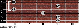 A#m7#5/Db for guitar on frets 9, 9, 8, 6, 9, 6