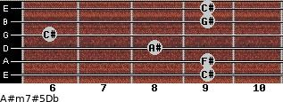 A#m7#5/Db for guitar on frets 9, 9, 8, 6, 9, 9