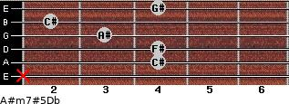 A#m7#5/Db for guitar on frets x, 4, 4, 3, 2, 4