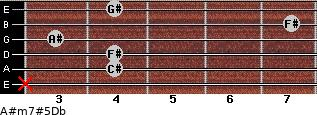 A#m7#5/Db for guitar on frets x, 4, 4, 3, 7, 4