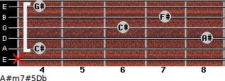 A#m7#5/Db for guitar on frets x, 4, 8, 6, 7, 4