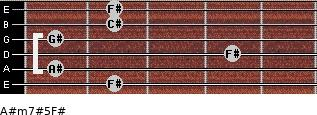 A#m7#5/F# for guitar on frets 2, 1, 4, 1, 2, 2