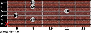 A#m7#5/F# for guitar on frets x, 9, 8, 11, 9, 9