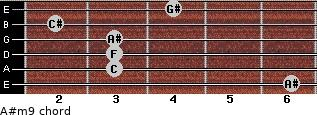 A#m9 for guitar on frets 6, 3, 3, 3, 2, 4