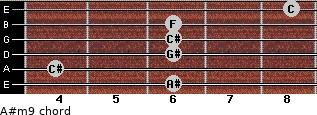 A#m9 for guitar on frets 6, 4, 6, 6, 6, 8