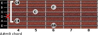 A#m9 for guitar on frets 6, 4, x, 5, 6, 4
