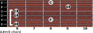 A#m9 for guitar on frets 6, 8, 6, 6, 9, 8